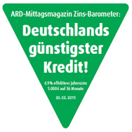 Aktueller testsieger deutschlands günstigster kredit